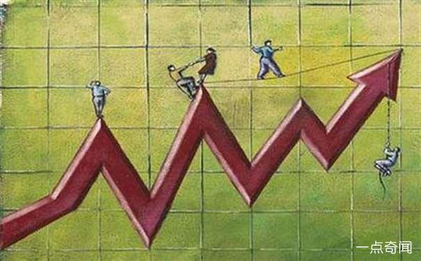 巴菲特爱的指标超155% 美股行情后市怎么走?插图